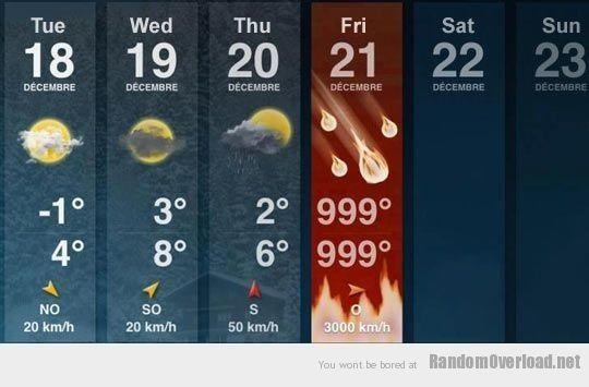 Apocalypse forecast